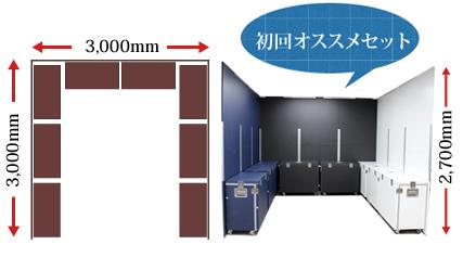 初回オススメセット・DIY展示会キット1コマセット