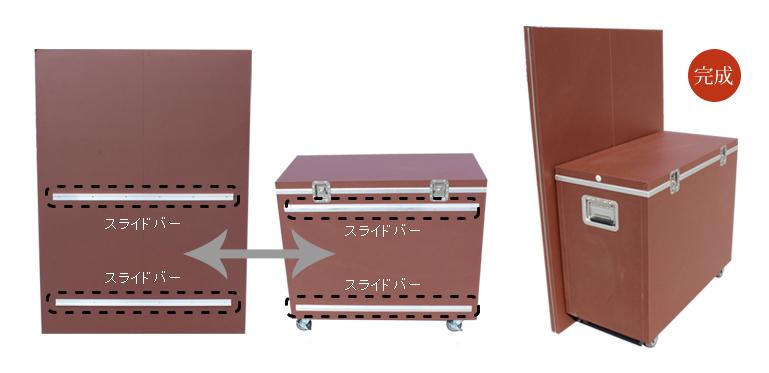 展示パネルと展示台兼搬送ケースのスライドバーにスライドさせて組み立てます。